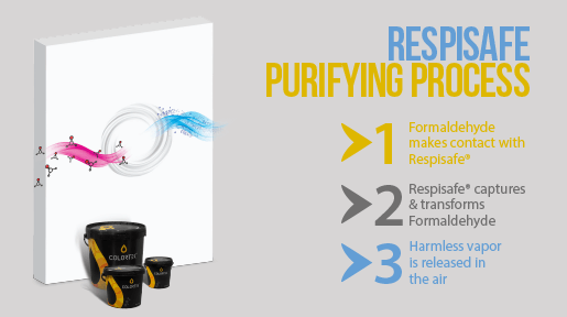 Respisafe Purifying Paint