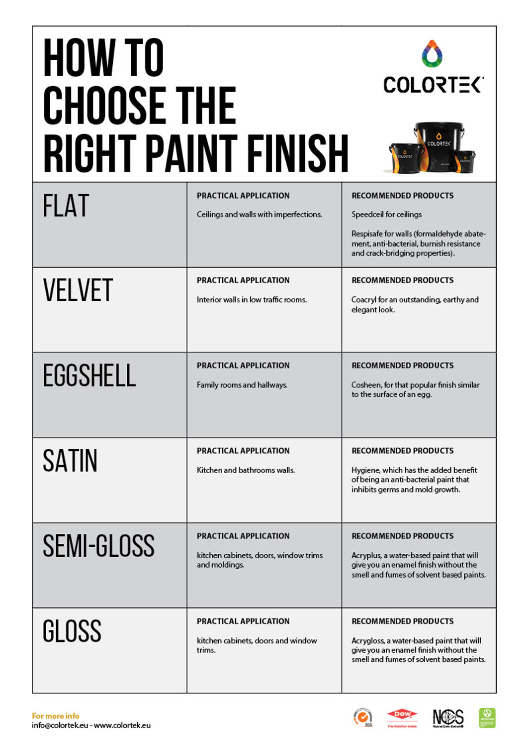 Choosing A Paint Finish And The Right Sheen Colortek